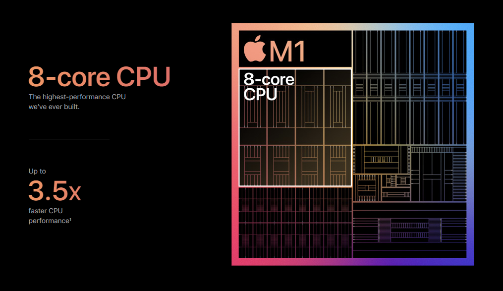 Screenshot of Apple's A1 sales page showing a claim that says A1 has 3.5 times faster CPU performance.